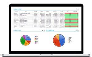 全视角投资组合管理与监测